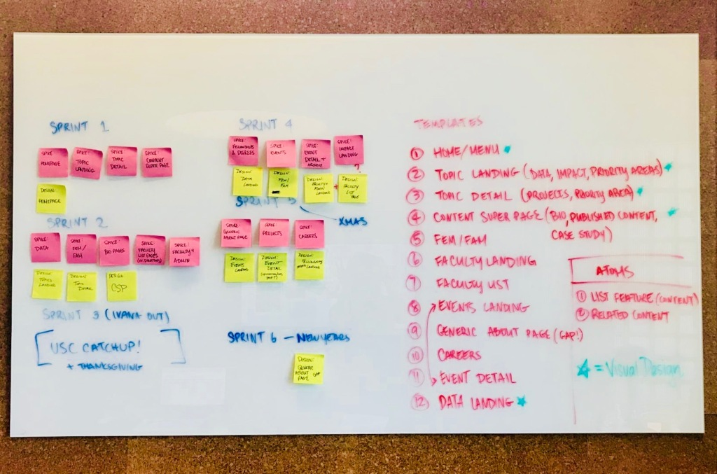 Post its and red writing arranged artfully on a white board from a design kickoff