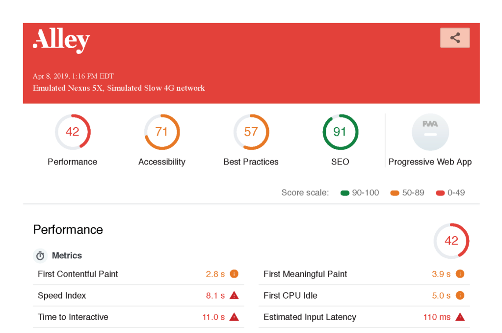 A screenshot of a Lighthouse analysis of a site, with scores for performance, accessibility, best practices, and SEO