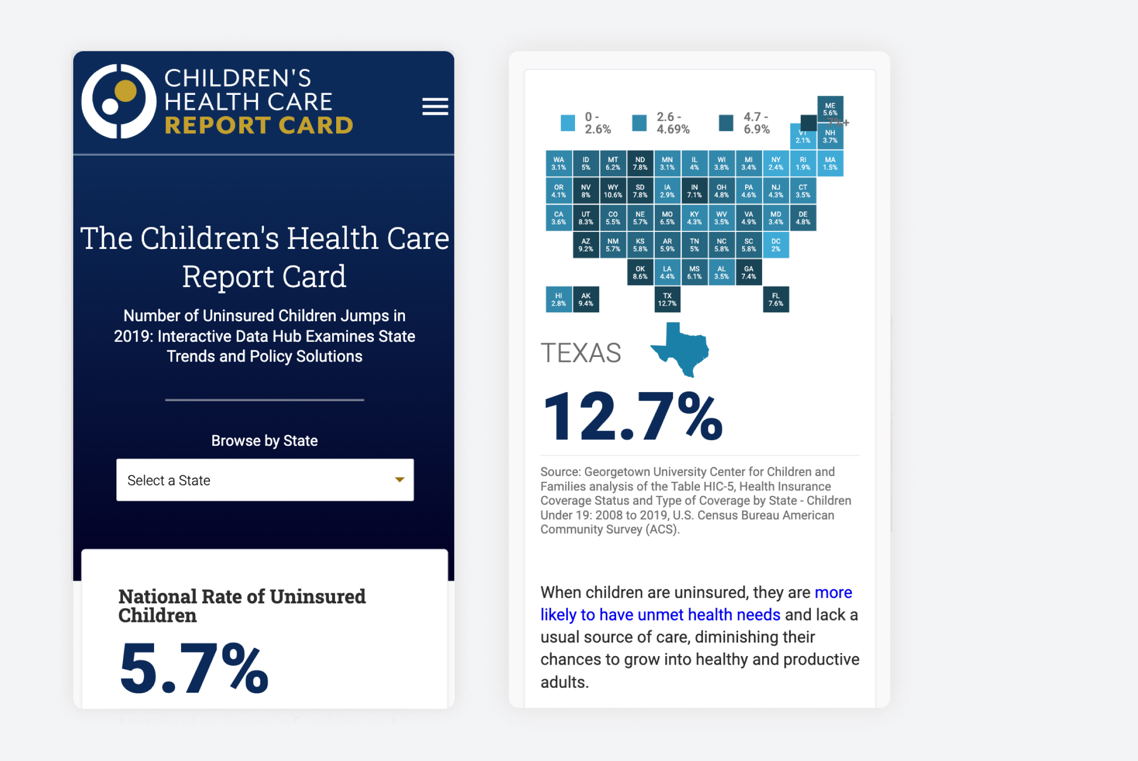 Two views of the mobile site, one the front page with the title of the report card and a search box to browse by state. The other is a graphical representation of the United States as shaded squares, with statistics within each one and a large callout at the bottom about Texas